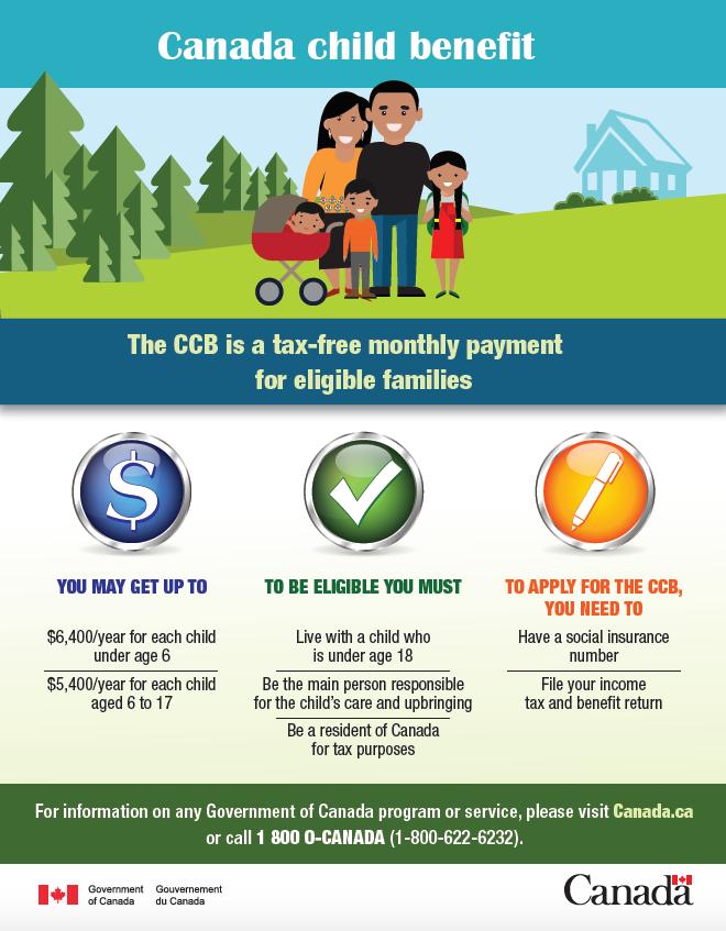 Child Tax Benefit Winnipeg Customer Service Number, Toll ...